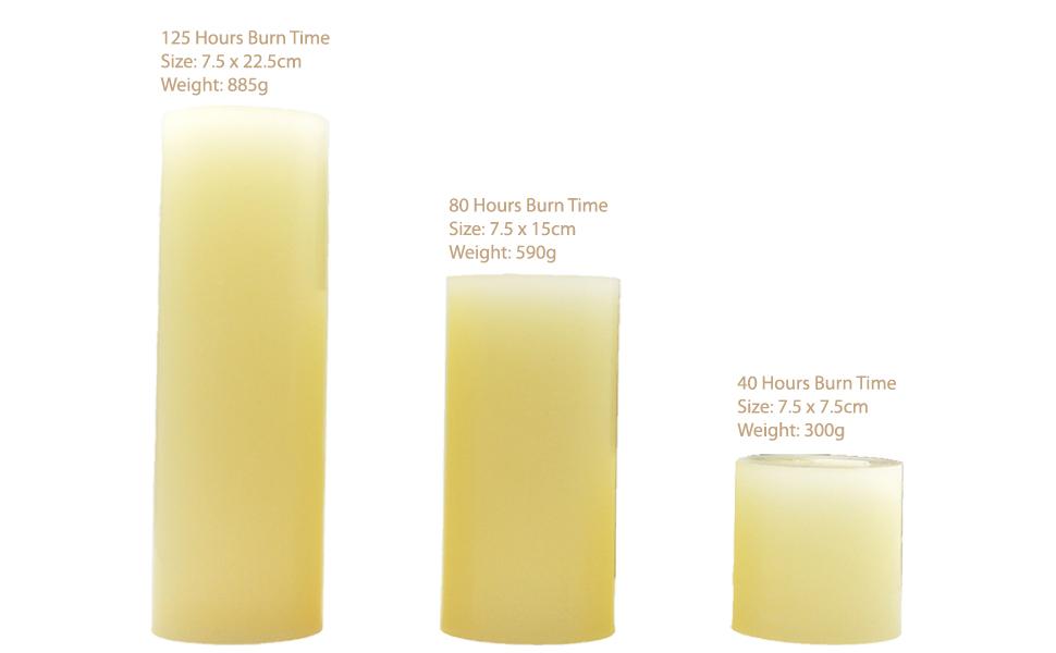 Pillar Candle Size